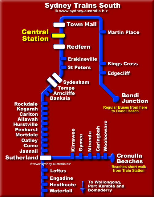 South Sydney Train Stations - Click for Greater Sydney Map